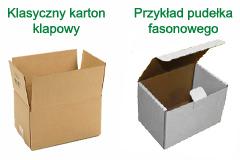 Przykładowy karton klapowy i pudełko fasonowe