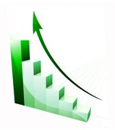 Diagram - wizualizacja wpływu brandingu na sprzedaż